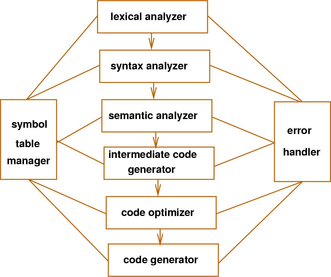 Cambridge Structural Database